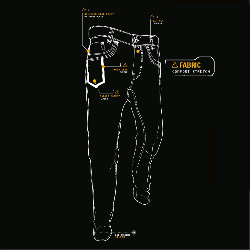 Skymaster jeans guide