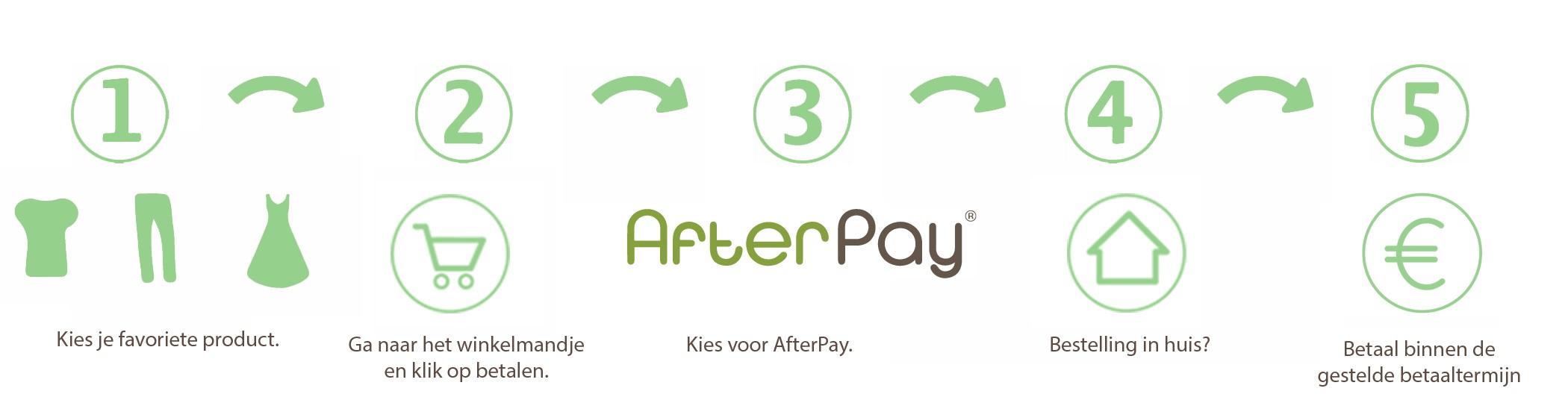 4d1b73b8d5 Daarmee maakt AfterPay het online kopen van producten wel héél veilig en  aangenaam! En…achteraf betalen met AfterPay is zóóó gemakkelijk.