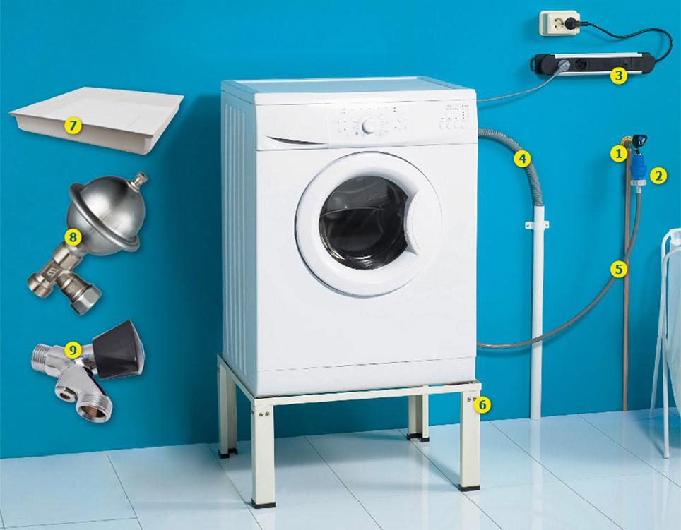 u het aansluiten van twee wasmachines Cardiff University speed dating