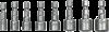 ACTIE Dopbitset 8- delig SW 5 - 13 mm 1/4'' stift