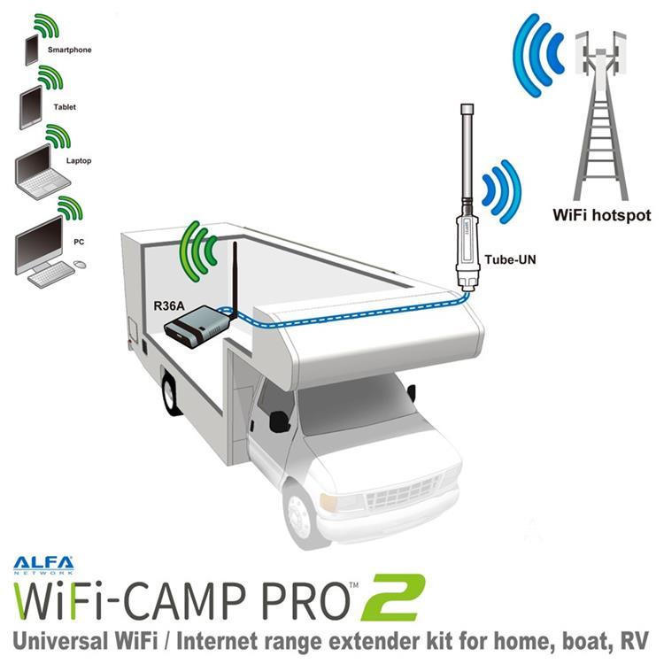alfa network wifi camp pro 2. Black Bedroom Furniture Sets. Home Design Ideas
