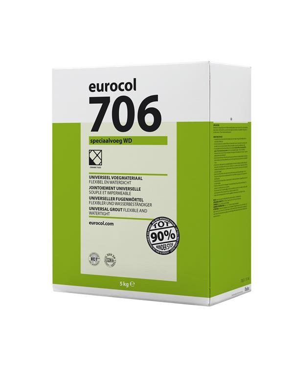 Eurocol Po speciaalvoeg antraciet 706 5kg